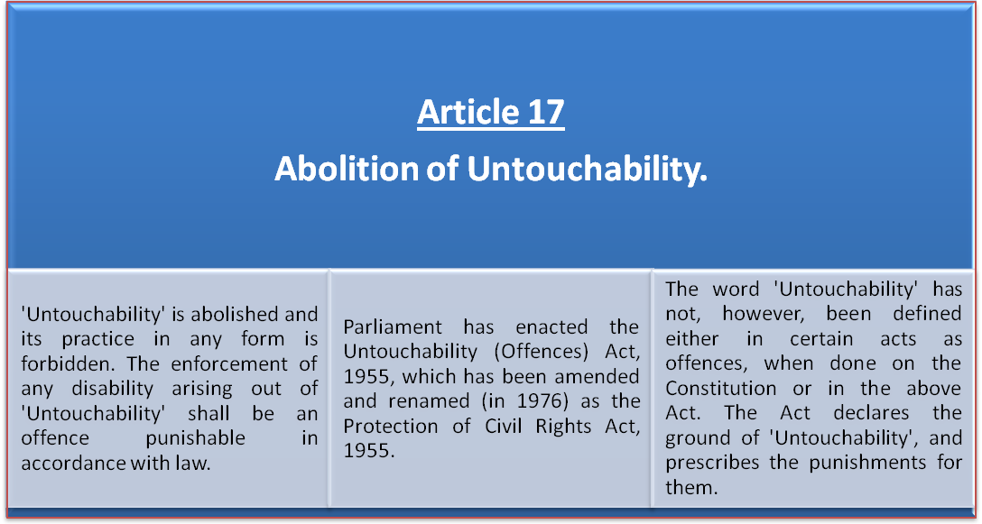 constitution of india essay The preamble to the constitution of india is a brief introductory statement that sets out the guiding purpose and principles of the document the preamble-page, along with other pages of the original constitution of india was designed and decorated solely by renowned painter ram manohar sinha of jabalpur.